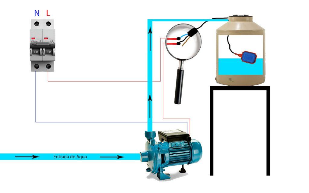 Esquema de conexionado bomba de agua