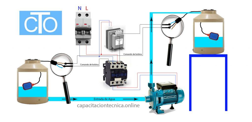 Esquema de conexionado de bomba en una cisterna con contactor en 24V