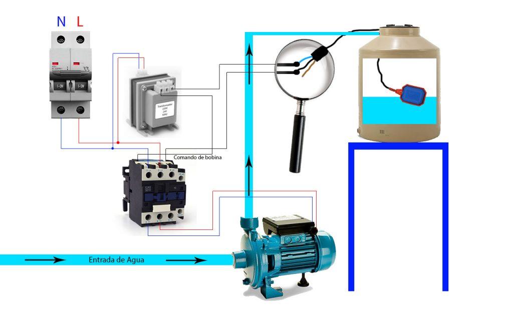 Esquema de conexionado bomba de agua con contactor en 24V